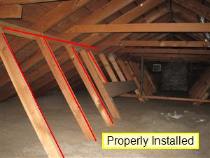 Attic and roof structure inspection your home inspection for Knee wall support