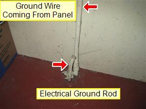 unfinished basement wiring code collection of wiring diagram u2022 rh saiads co Wiring Basement Lights Wiring a Basement Room