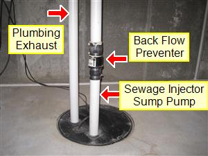 Plumbing System Inspection Your Home Inspection Checklist