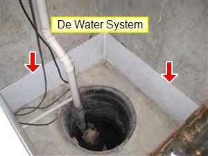 DE WATER SYSTEM