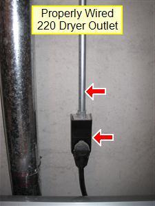 Dryer_Outlet