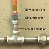 Proper connection between copper and galvanized steel
