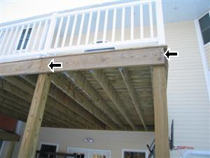 Deck Railing problem